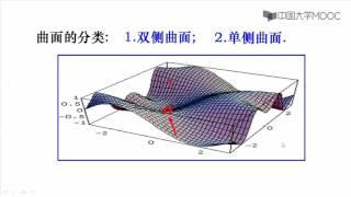 9 5 第二类曲面积分 part1 有向投影