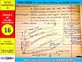 TYPES OF FLUID - BASIC OF FLUID MECHANICS 16 - ANUNIVERSE 22