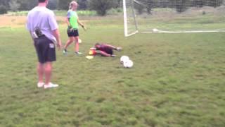 Ignite H1gka Goalkeeper Training, Columbus Oh Gk