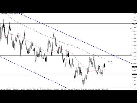 EUR/USD Technical Analysis For December 09, 2019 By FXEmpire
