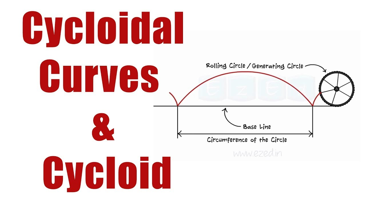 What are CYCLOID? What are CYCLOIDAL CURVES ? - Engineering Curves -  Engineering Drawing