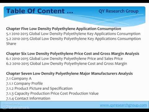 Global Low Density Polyethylene (LDPE) Industry 2015 Market Research Report