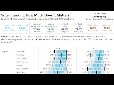 My Recent Viz - UK Voter Turnout and Why It Matters?