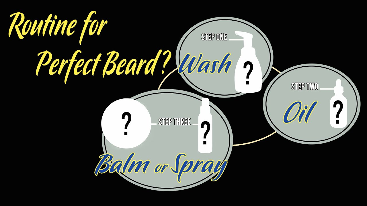 Secret Routine for Your Perfect Beard!