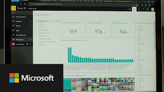 Easily monitor and administrate your organization's BI with Power BI