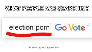 What People Are Searching on Google
