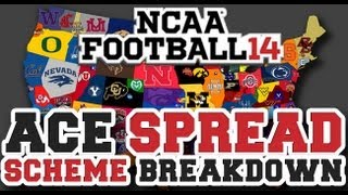 NCAA 14 Ace Spread Scheme & Breakdown