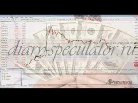 Торгуем бинарные опционы в MT4