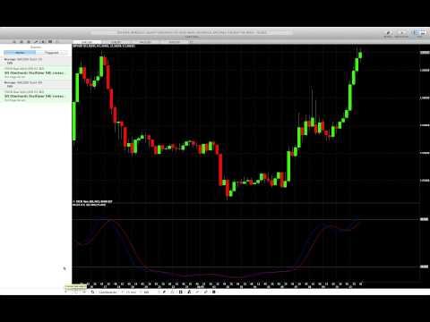 Futures Trading Platform / EBITDA: A clear look