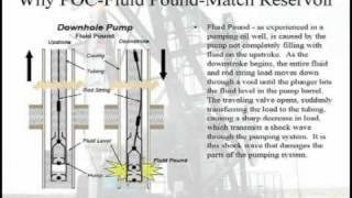 Rod Pump Controllers - Part 1