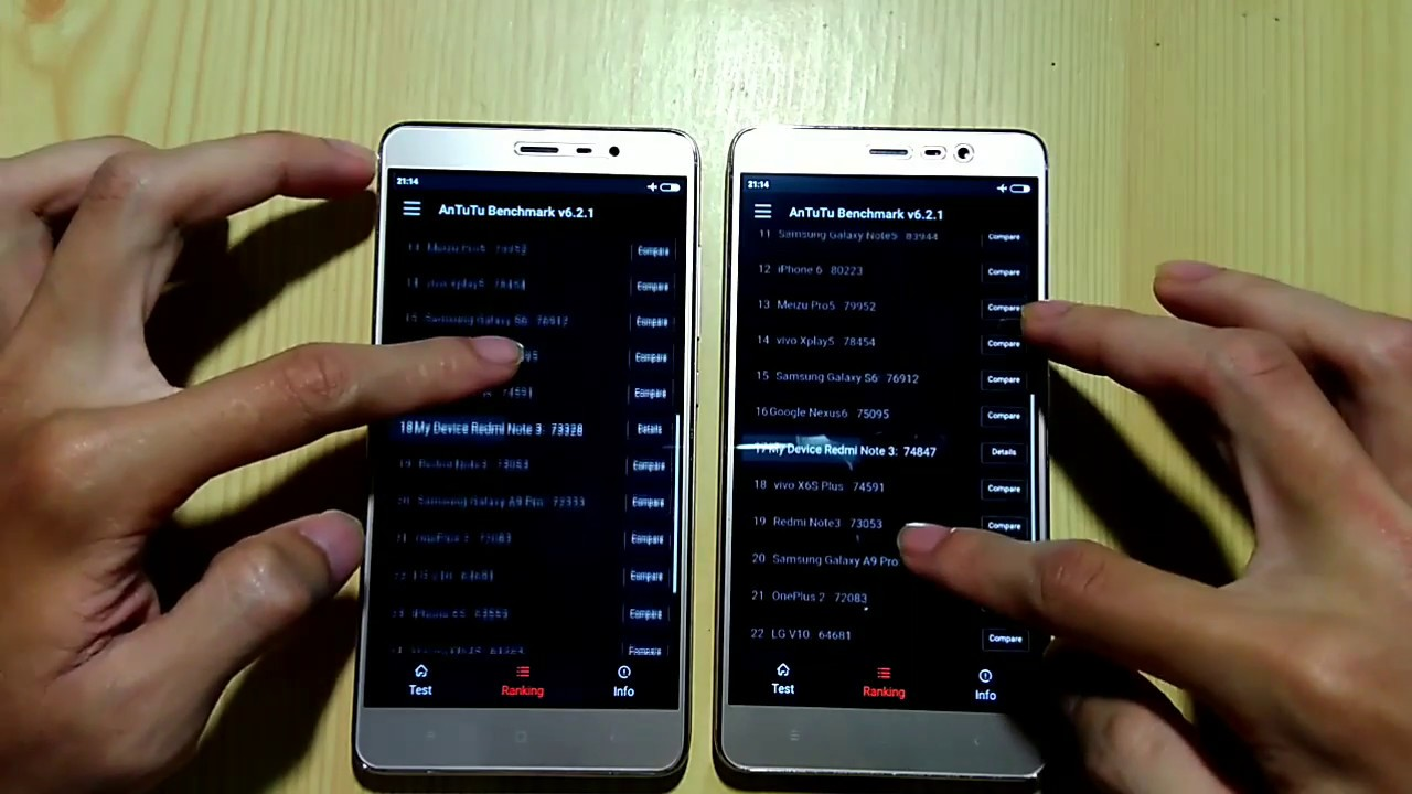 Ram 2 Gb Vs 3gb On Xiaomi Redmi Note 3 Pro