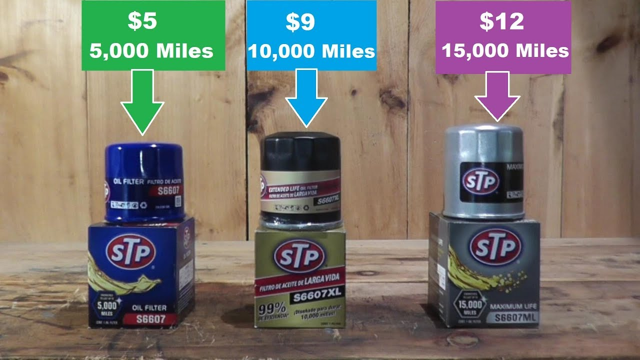 Oil Filter Review | STP Oil Filter vs STP Extended Life vs STP Max Life Oil  Filter