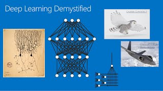 An explanation for deep neural networks with no fancy math, no comp...