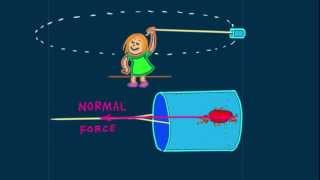 Hewitt-Drew-it! PHYSICS 38.Centrifugal Force