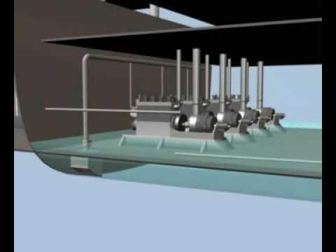 Oceanos - Simulation of sinking