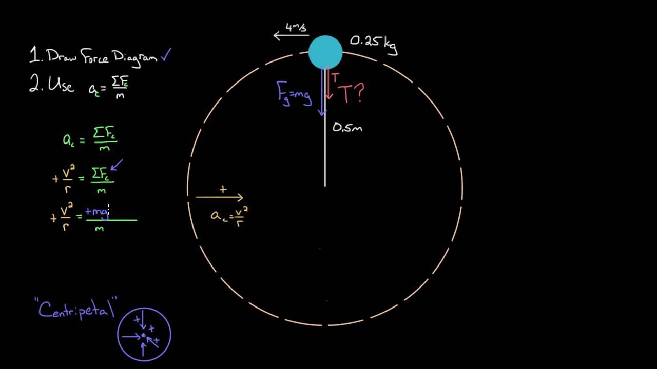 Yo yo in vertical circle example youtube yo yo in vertical circle example ccuart Gallery