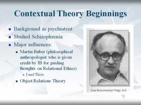 Contextual Theory Overview