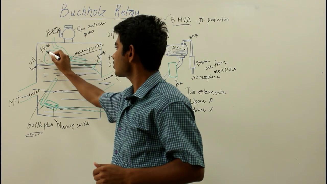 Buchholz Relay On Transformer YouTube