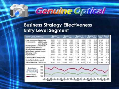 Genuine Optical Company Analysis Jodi Pierson
