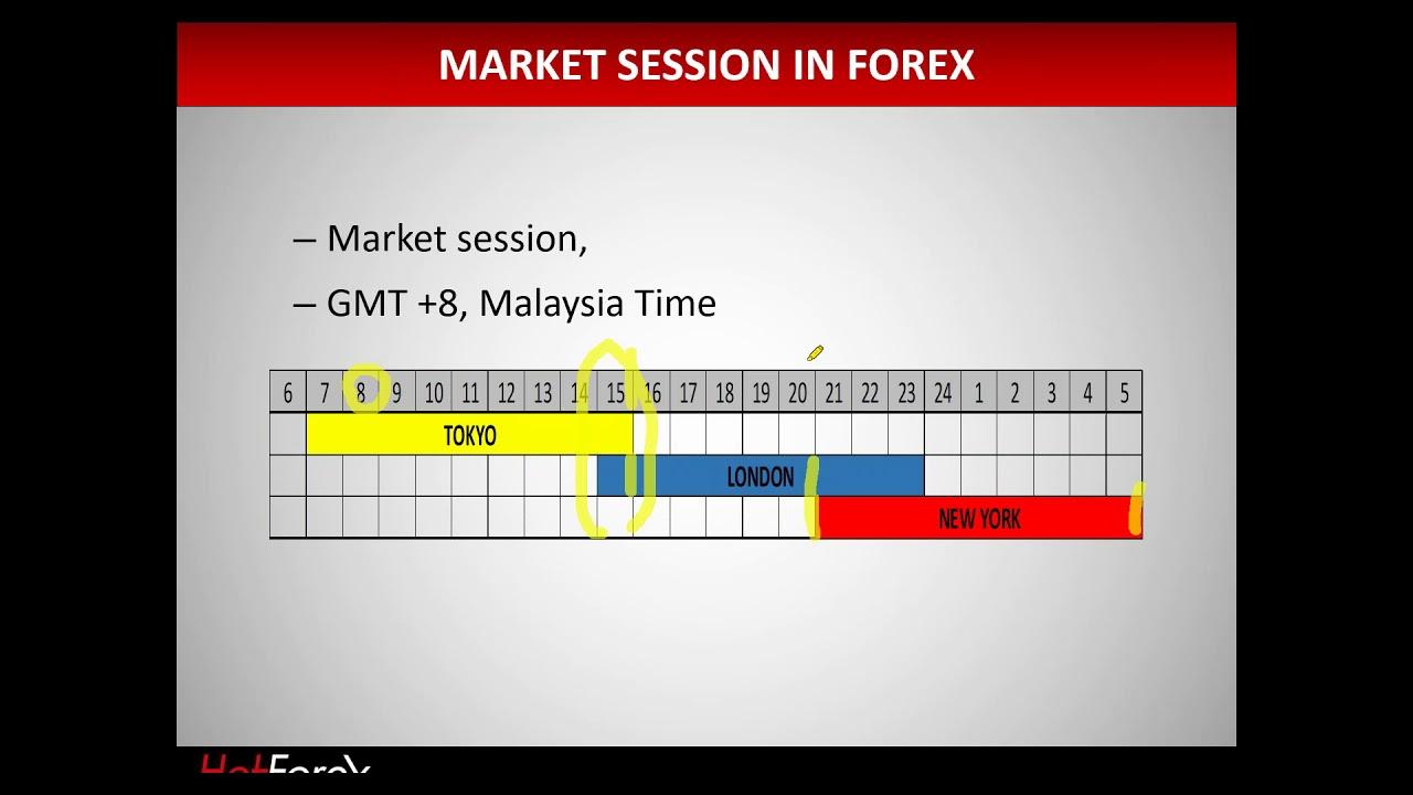 Dagangan forex mataf forex correlation indicators