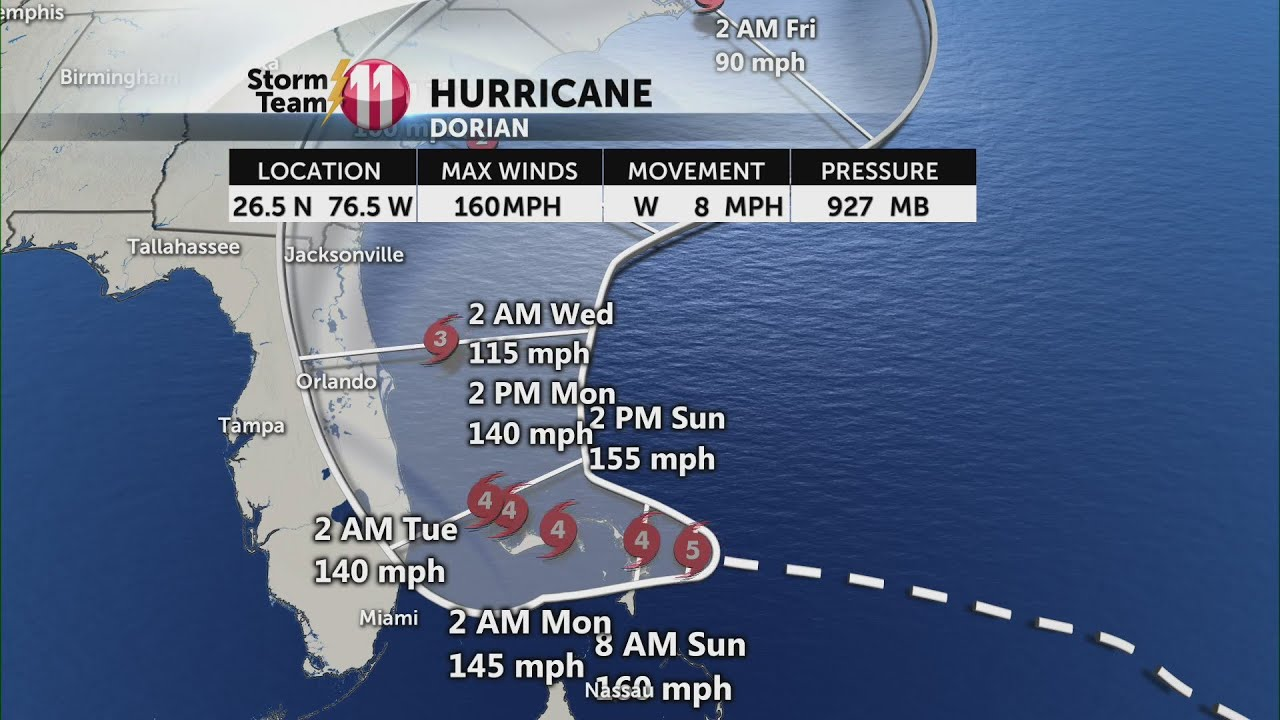 Hurricane Dorian is now a category five storm