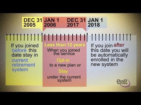 New U.S. Military Retirement Plan