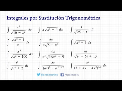 Trigonometric Substitution Examples