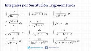 Trigonometric Substitution Examples