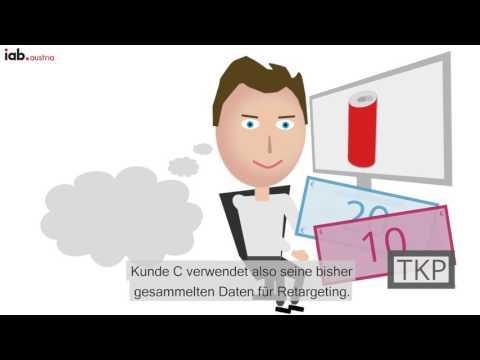 Wie funktioniert Programmatic Advertising? Mp3