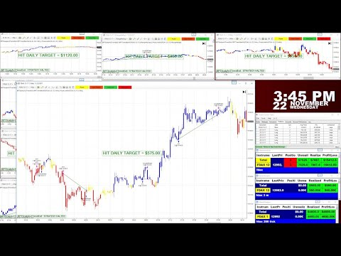 0 Top  NinjaTrader  Automated Trading