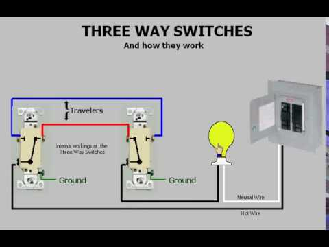 outlet wiring diagram  house electrical  outlet connection  wiring  outlet  lightwire