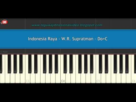 Indonesia Raya - W.R. Supratman - Tutorial Piano