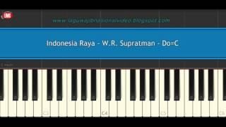 Indonesia Raya - W.R. Supratman - Tutorial Piano