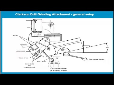 4 Facet Drill Grinding On The Clarkson Drill Grinding Attachment