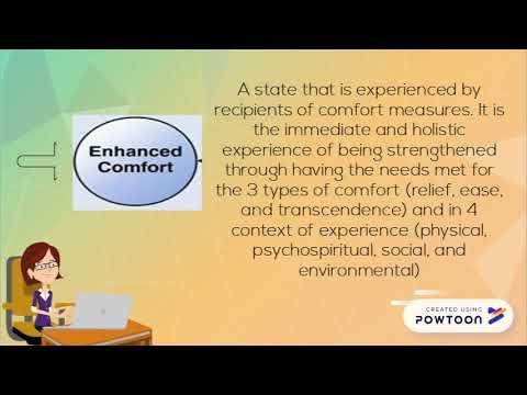 katharine kolcaba comfort theory
