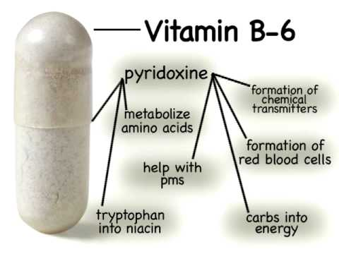 What are the side effects of Vitamin B-6?