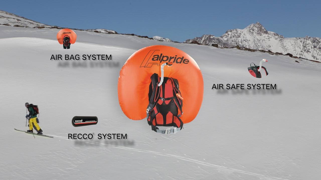 e73357e139555e Ferrino FULL SAFE | A unique research behind a unique backpack - YouTube