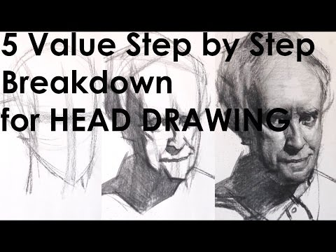 How to Draw Head in 5 Value: Step by step process.