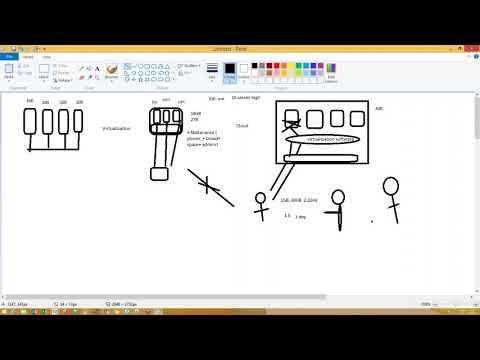Docker Tutorials | Docker-Containerization-Session-1