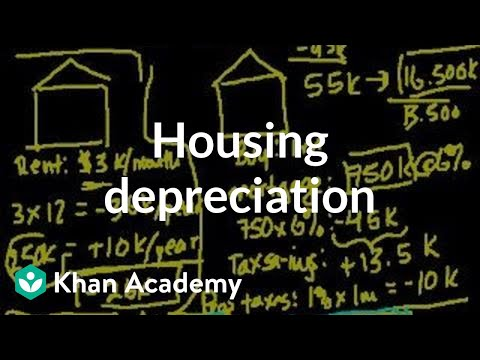 What happens when housing depreciates | Housing | Finance & Capital Markets | Khan Academy