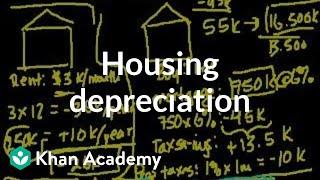 What happens when housing depreciates | Housing | Finance & Capital Markets | Khan Academy