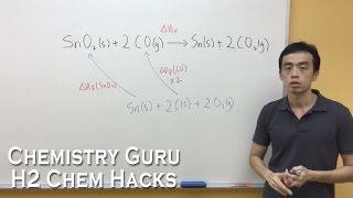 How to Draw Energy Cycle Given Enthalpy Change of Formation - H2ChemHacks