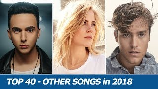 Other Songs by Eurovision Artists in 2018 | My Top 40