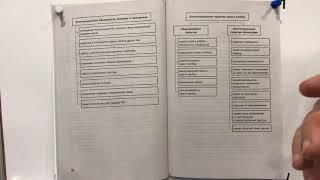 Конституционное право. Тема 4. Основы правового положения личности в Российской Федерации.