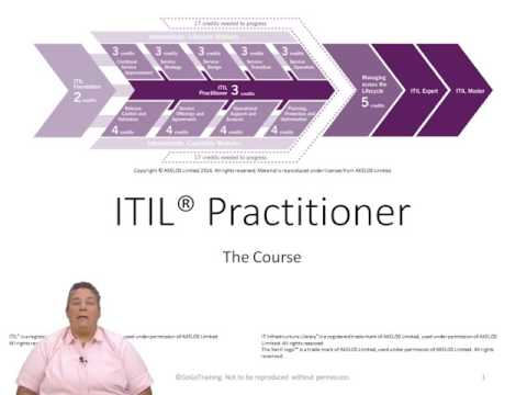 ITIL® Practitioner: Course Introduction