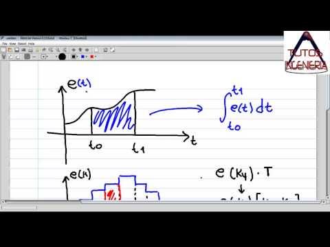 explicación PID digital (teoría de control digital)