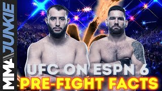 UFC on ESPN 6 pre-fight facts: Dominick Reyes vs. Chris Weidman