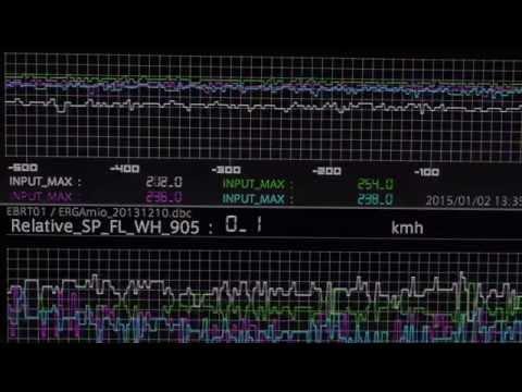 Visual M2M(高速なセンサーデータを、解析・分析するシステム)