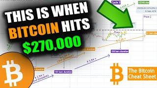 bitcoin profit w tvn)