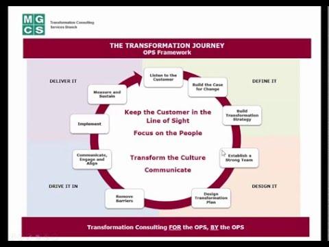 Ontario Tranformation LA Social Services